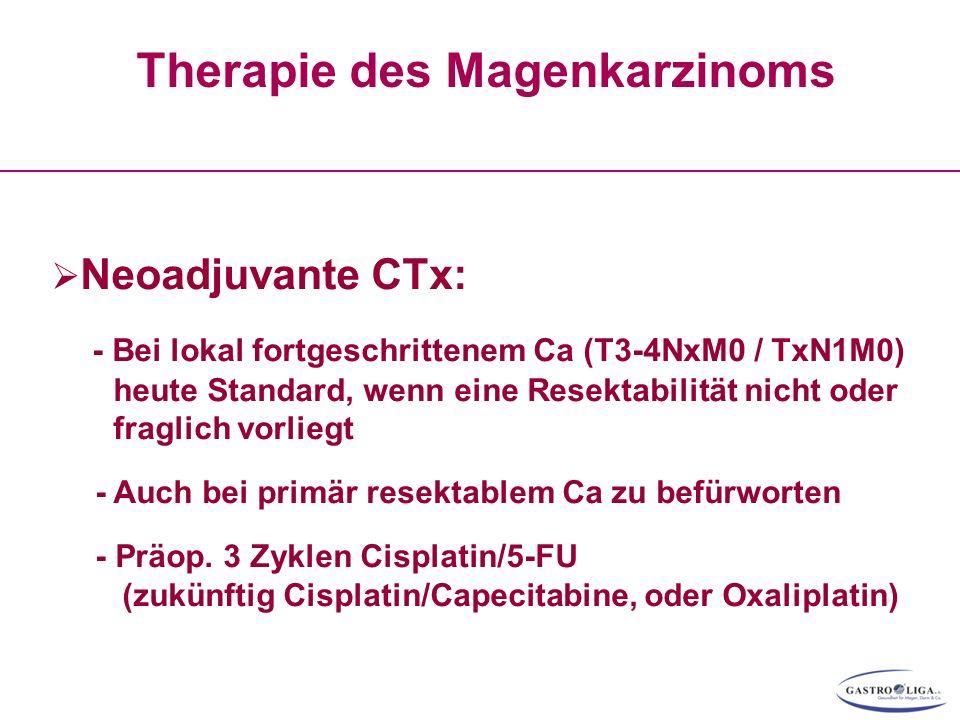 Therapie des Magenkarzinoms  Neoadjuvante CTx: - Bei lokal fortgeschrittenem Ca (T3-4NxM0 / TxN1M0) heute Standard, wenn eine Resektabilität nicht oder fraglich vorliegt - Auch bei primär resektablem Ca zu befürworten - Präop.