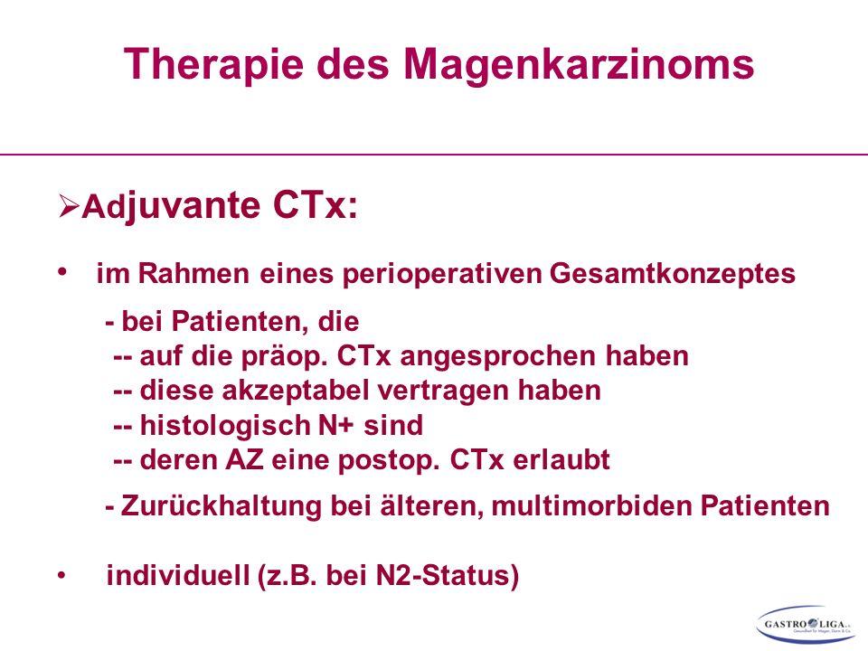 Therapie des Magenkarzinoms  Ad juvante CTx: im Rahmen eines perioperativen Gesamtkonzeptes - bei Patienten, die -- auf die präop.