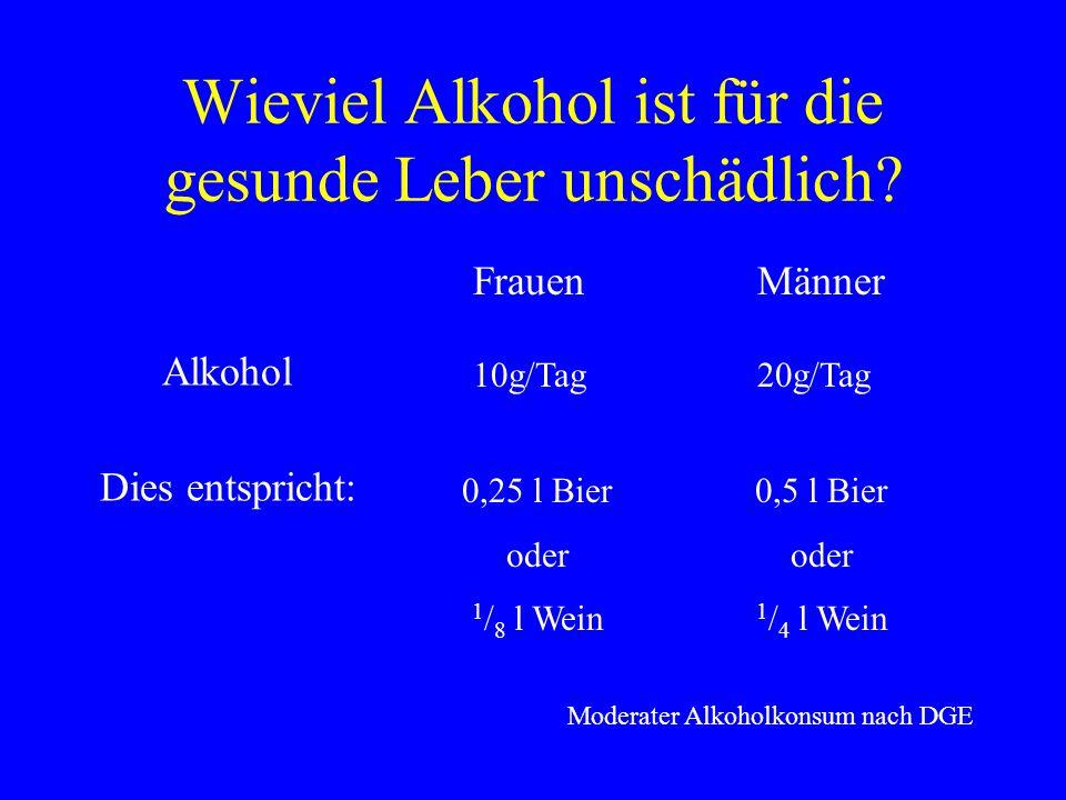 Wieviel Alkohol ist für die gesunde Leber unschädlich? FrauenMänner 20g/Tag10g/Tag Alkohol Dies entspricht: 0,5 l Bier oder 1 / 4 l Wein 0,25 l Bier o