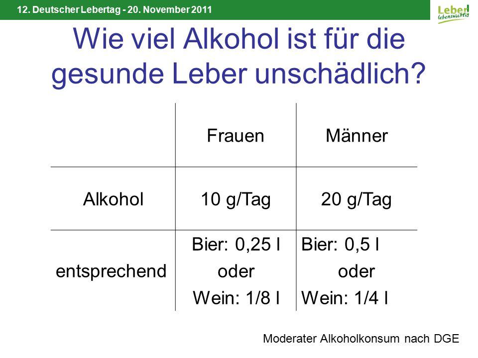 12. Deutscher Lebertag - 20. November 2011 Wie viel Alkohol ist für die gesunde Leber unschädlich.
