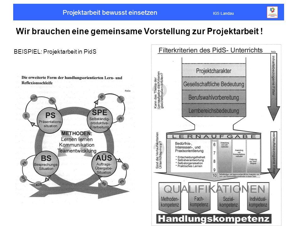 Projektarbeit bewusst einsetzen IGS Landau Wir brauchen eine gemeinsame Vorstellung zur Projektarbeit ! BEISPIEL: Projektarbeit in PidS
