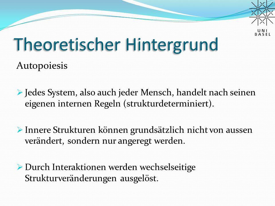 Theoretischer Hintergrund Autopoiesis  Jedes System, also auch jeder Mensch, handelt nach seinen eigenen internen Regeln (strukturdeterminiert).