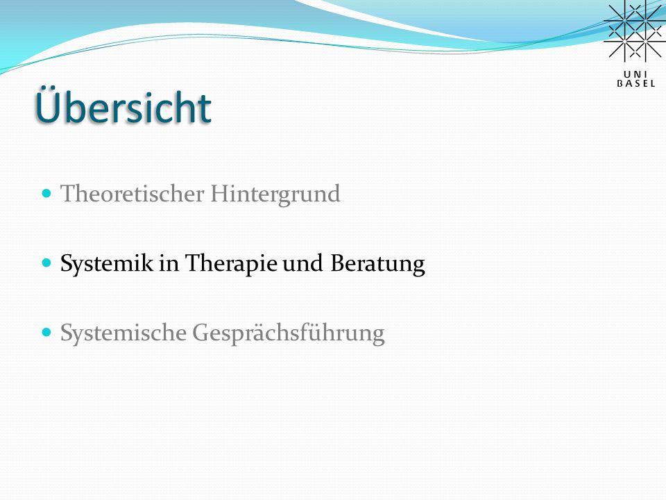 Übersicht Theoretischer Hintergrund Systemik in Therapie und Beratung Systemische Gesprächsführung