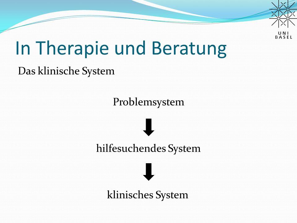 In Therapie und Beratung Das klinische System Problemsystem hilfesuchendes System klinisches System