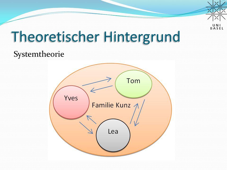 Theoretischer Hintergrund Systemtheorie  Die Welt besteht aus diversen Systemen und Subsystemen.