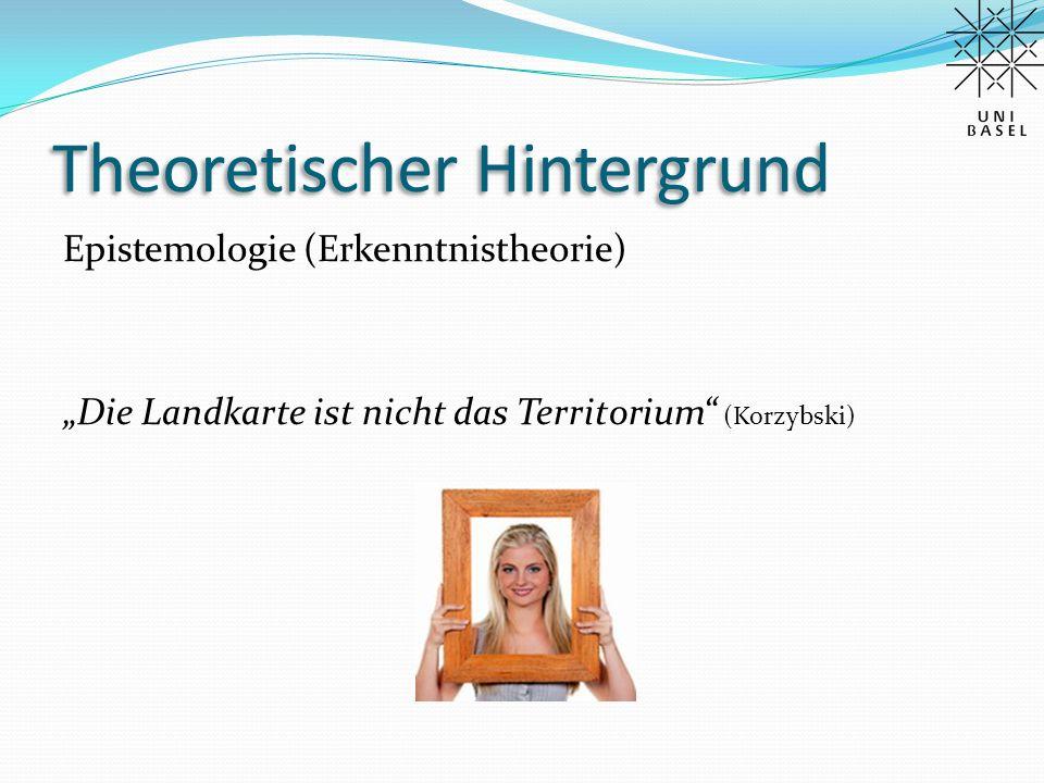 """Theoretischer Hintergrund Epistemologie (Erkenntnistheorie) """"Die Landkarte ist nicht das Territorium (Korzybski)"""