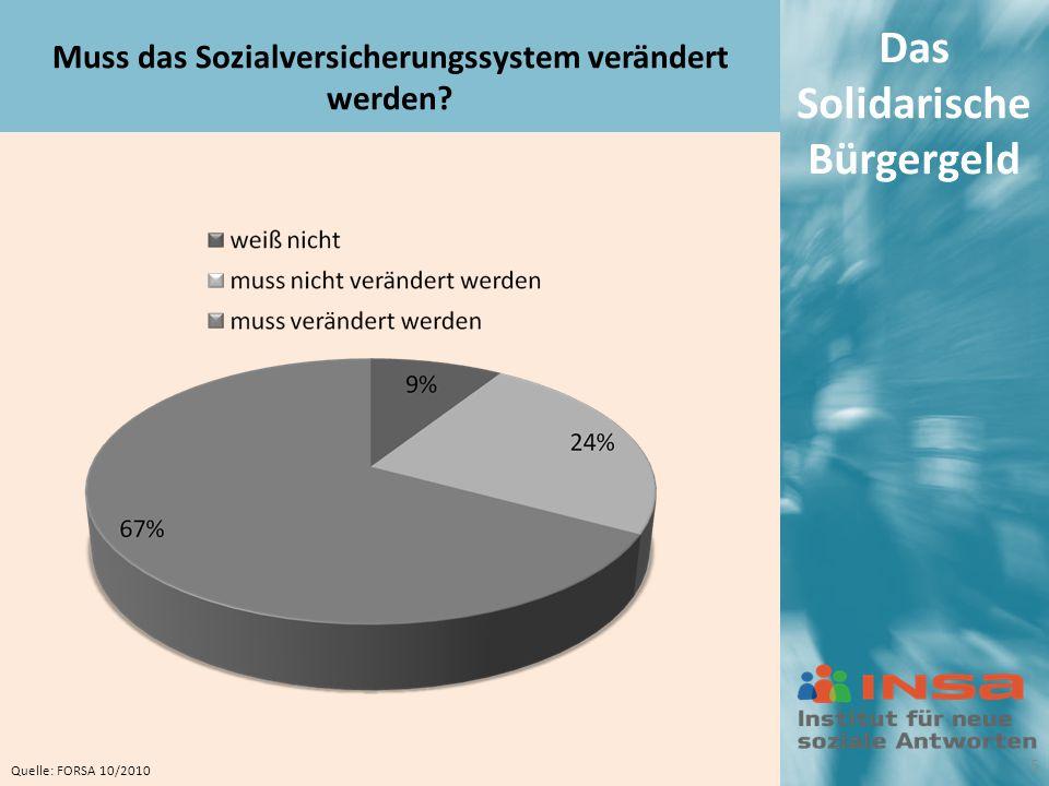 Das Solidarische Bürgergeld Muss das Sozialversicherungssystem verändert werden.