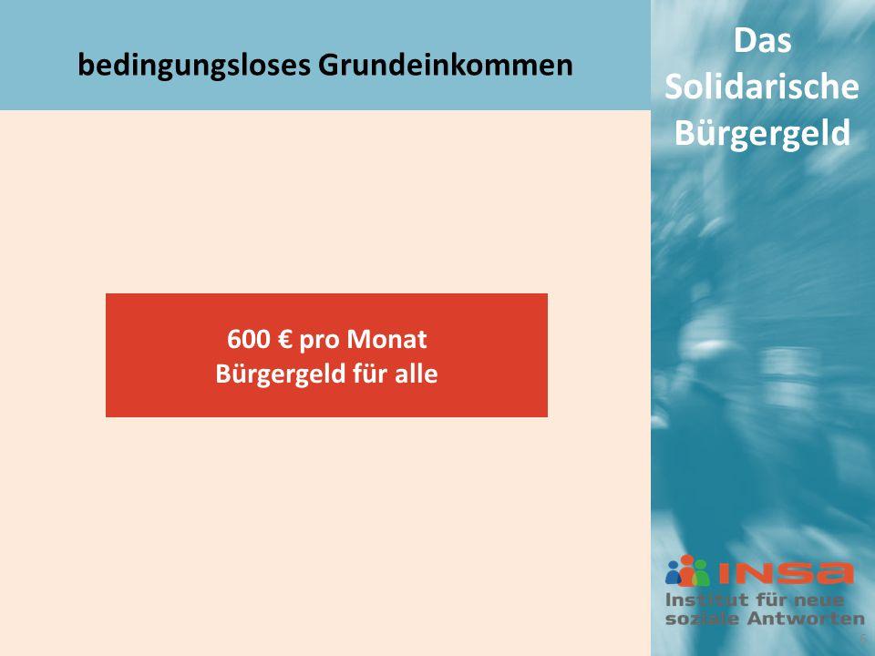 Das Solidarische Bürgergeld bedingungsloses Grundeinkommen 600 € pro Monat Bürgergeld für alle 6