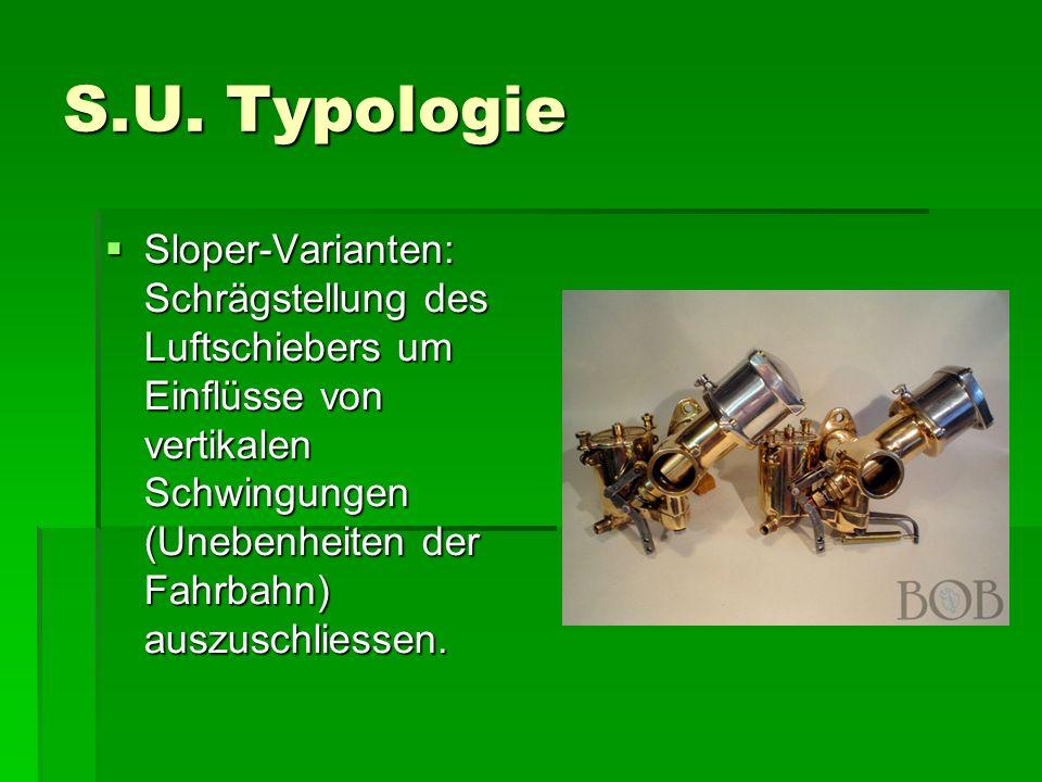 S.U. Typologie  Sloper-Varianten: Schrägstellung des Luftschiebers um Einflüsse von vertikalen Schwingungen (Unebenheiten der Fahrbahn) auszuschliess