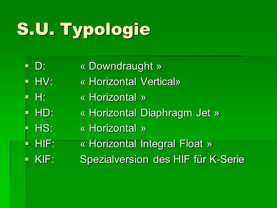 S.U. Typologie  D:« Downdraught »  HV:« Horizontal Vertical»  H:« Horizontal »  HD:« Horizontal Diaphragm Jet »  HS:« Horizontal »  HIF:« Horizo