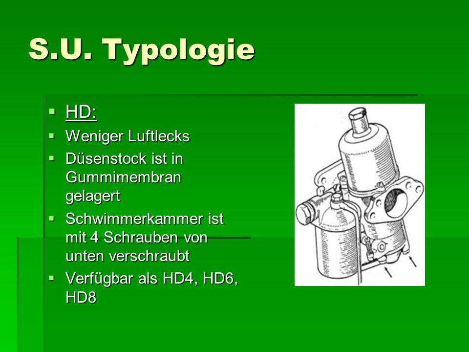 S.U. Typologie  HD:  Weniger Luftlecks  Düsenstock ist in Gummimembran gelagert  Schwimmerkammer ist mit 4 Schrauben von unten verschraubt  Verfü