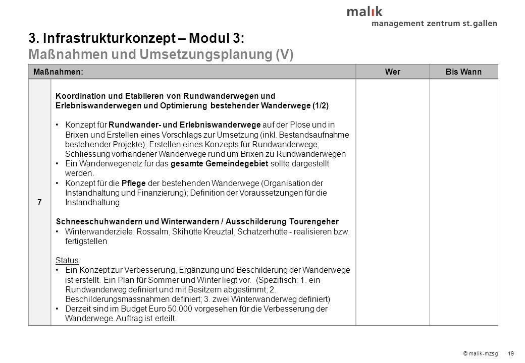 19© malik-mzsg Maßnahmen:WerBis Wann 7 Koordination und Etablieren von Rundwanderwegen und Erlebniswanderwegen und Optimierung bestehender Wanderwege (1/2) Konzept für Rundwander- und Erlebniswanderwege auf der Plose und in Brixen und Erstellen eines Vorschlags zur Umsetzung (inkl.