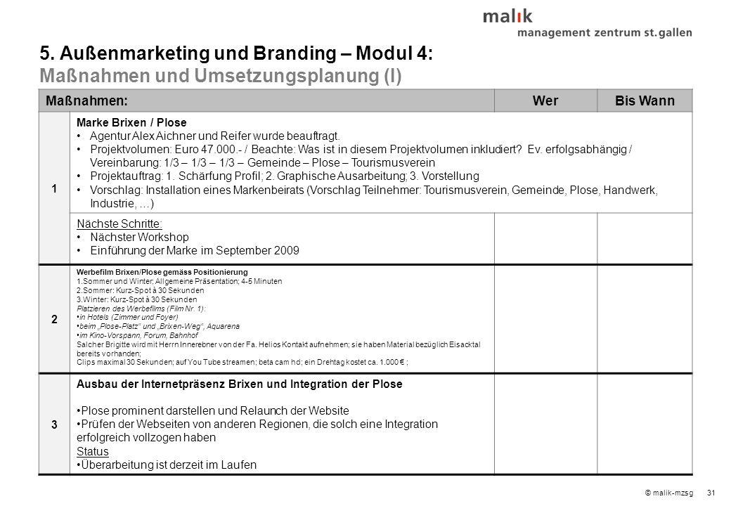 31© malik-mzsg Maßnahmen:WerBis Wann 1 Marke Brixen / Plose Agentur Alex Aichner und Reifer wurde beauftragt.