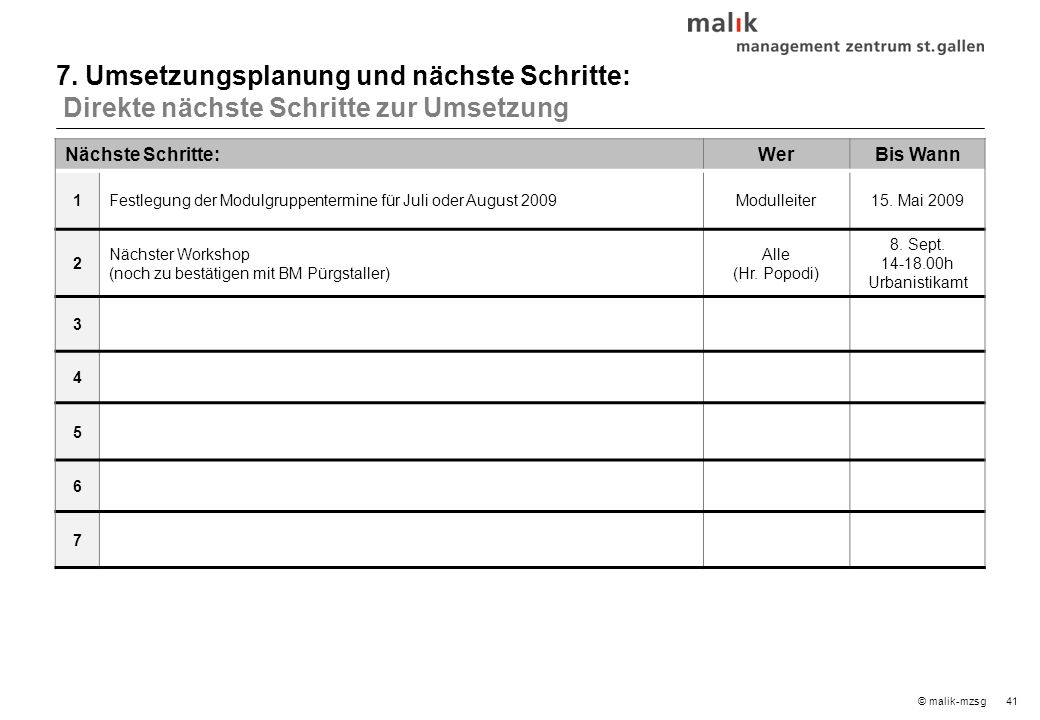 41© malik-mzsg Nächste Schritte:WerBis Wann 1Festlegung der Modulgruppentermine für Juli oder August 2009Modulleiter15.