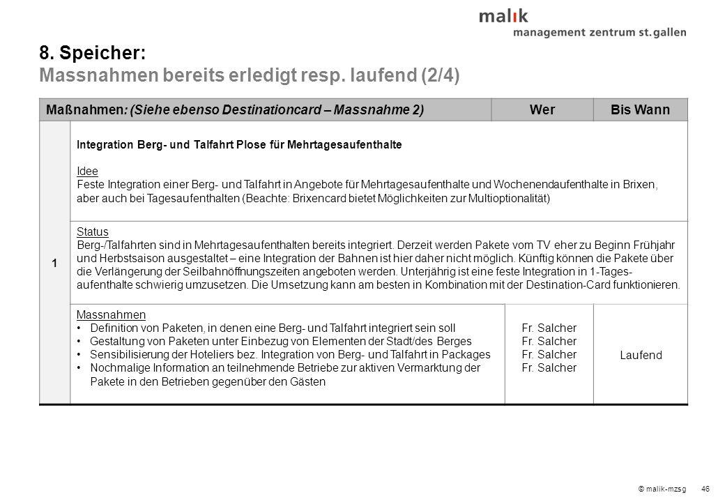 © malik-mzsg46 Maßnahmen: (Siehe ebenso Destinationcard – Massnahme 2)WerBis Wann 1 Integration Berg- und Talfahrt Plose für Mehrtagesaufenthalte Idee Feste Integration einer Berg- und Talfahrt in Angebote für Mehrtagesaufenthalte und Wochenendaufenthalte in Brixen, aber auch bei Tagesaufenthalten (Beachte: Brixencard bietet Möglichkeiten zur Multioptionalität) Status Berg-/Talfahrten sind in Mehrtagesaufenthalten bereits integriert.