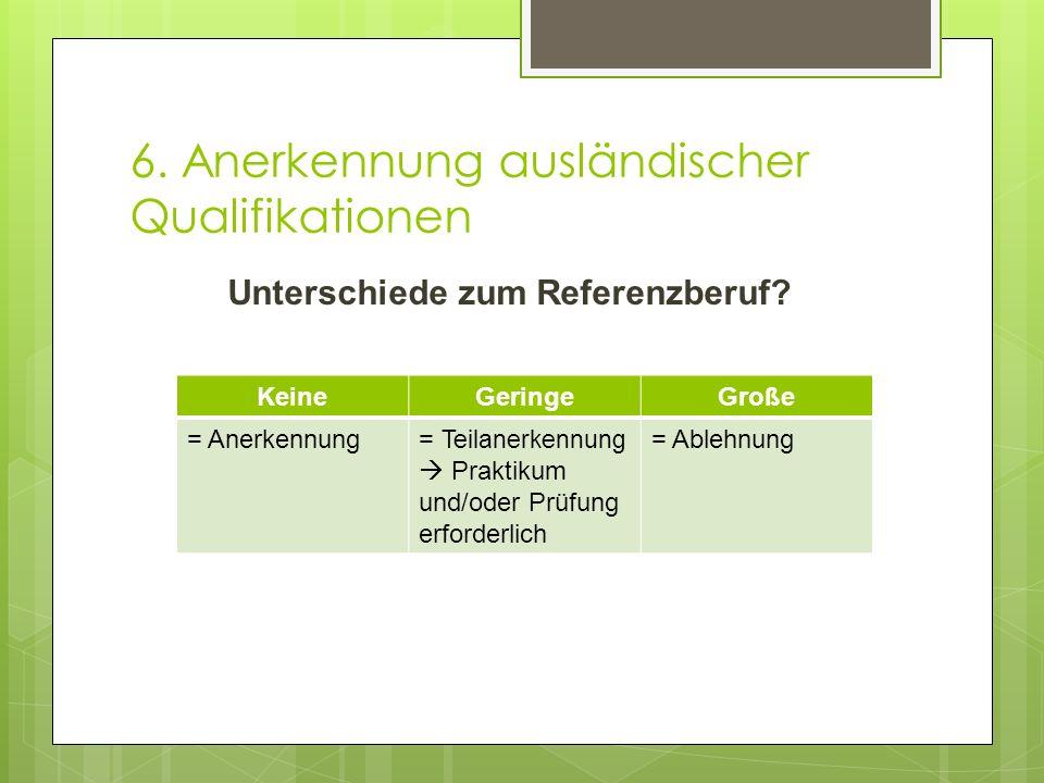 6. Anerkennung ausländischer Qualifikationen Unterschiede zum Referenzberuf? KeineGeringeGroße = Anerkennung= Teilanerkennung  Praktikum und/oder Prü