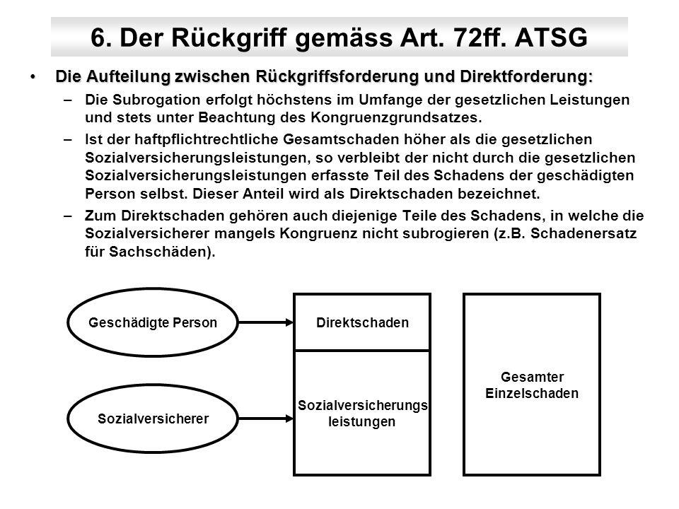 6. Der Rückgriff gemäss Art. 72ff. ATSG Die Aufteilung zwischen Rückgriffsforderung und Direktforderung:Die Aufteilung zwischen Rückgriffsforderung un