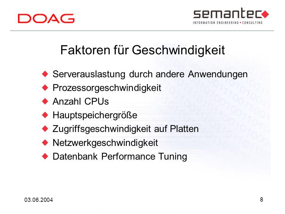 8 03.06.2004 Faktoren für Geschwindigkeit Serverauslastung durch andere Anwendungen Prozessorgeschwindigkeit Anzahl CPUs Hauptspeichergröße Zugriffsgeschwindigkeit auf Platten Netzwerkgeschwindigkeit Datenbank Performance Tuning