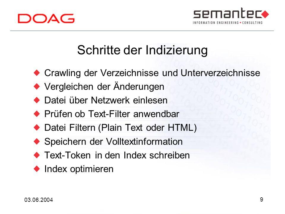 9 03.06.2004 Schritte der Indizierung Crawling der Verzeichnisse und Unterverzeichnisse Vergleichen der Änderungen Datei über Netzwerk einlesen Prüfen ob Text-Filter anwendbar Datei Filtern (Plain Text oder HTML) Speichern der Volltextinformation Text-Token in den Index schreiben Index optimieren