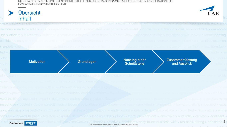 CAE Elektronik Proprietary Information and/or Confidential Nutzung einer NFFI Schnittstelle Systemarchitektur – Neue Systemarchitektur NUTZUNG EINER NFFI-BASIERTEN SCHNITTSTELLE ZUR ÜBERTRAGUNG VON SIMULATIONSDATEN AN OPERATIONELLE FÜHRUNGSINFORMATIONSSYSTEME 33 Neue NFFI Plugin  Daten aus dem NetOpFü-Plugin  Transformieren der Daten mit XSLT  Dokument in Übertragungsschlange weiterleiten  Dokument aus Übertragungsschlange an FüInfoSys leiten FüInfoSys  Auslesen der Daten aus NFFI Dokument  Analysieren der Daten für weitere Vorgehen und Befehle