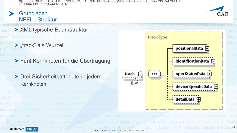 """CAE Elektronik Proprietary Information and/or Confidential Grundlagen NFFI – Struktur XML typische Baumstruktur """"track als Wurzel Fünf Kernknoten für die Übertragung Drei Sicherheitsattribute in jedem Kernknoten NUTZUNG EINER NFFI-BASIERTEN SCHNITTSTELLE ZUR ÜBERTRAGUNG VON SIMULATIONSDATEN AN OPERATIONELLE FÜHRUNGSINFORMATIONSSYSTEME 21"""