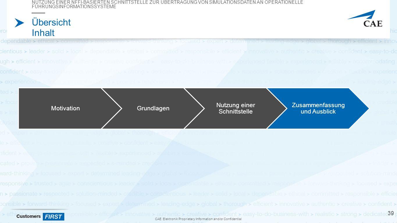 CAE Elektronik Proprietary Information and/or Confidential Übersicht Inhalt NUTZUNG EINER NFFI-BASIERTEN SCHNITTSTELLE ZUR ÜBERTRAGUNG VON SIMULATIONSDATEN AN OPERATIONELLE FÜHRUNGSINFORMATIONSSYSTEME 39 MotivationGrundlagen Nutzung einer Schnittstelle Zusammenfassung und Ausblick