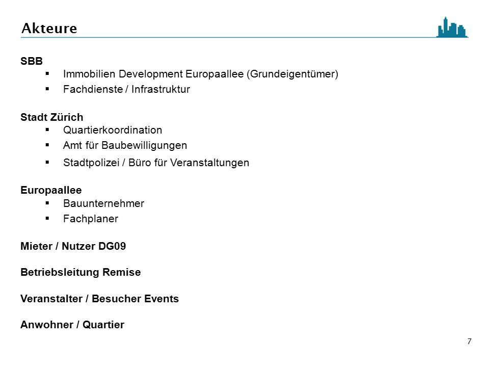 7 Akteure SBB  Immobilien Development Europaallee (Grundeigentümer)  Fachdienste / Infrastruktur Stadt Zürich  Quartierkoordination  Amt für Baube