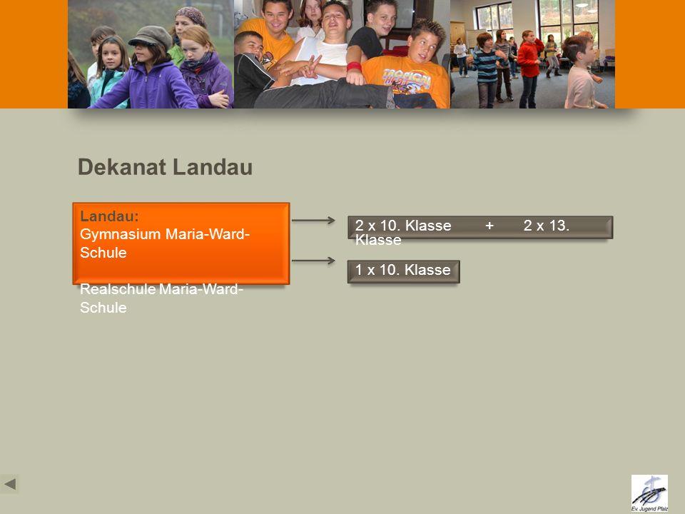 Dekanat Landau Landau: Gymnasium Maria-Ward- Schule Realschule Maria-Ward- Schule 2 x 10. Klasse + 2 x 13. Klasse 1 x 10. Klasse