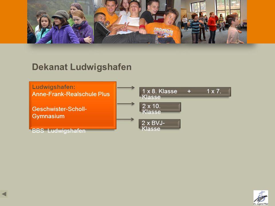 Dekanat Ludwigshafen Ludwigshafen: Anne-Frank-Realschule Plus Geschwister-Scholl- Gymnasium BBS Ludwigshafen 1 x 8. Klasse + 1 x 7. Klasse 2 x 10. Kla