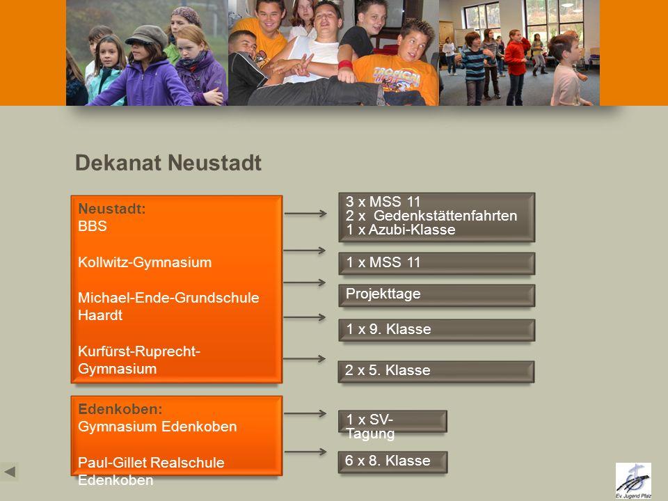 Dekanat Neustadt Neustadt: BBS Kollwitz-Gymnasium Michael-Ende-Grundschule Haardt Kurfürst-Ruprecht- Gymnasium Realschule plus Edenkoben: Gymnasium Ed