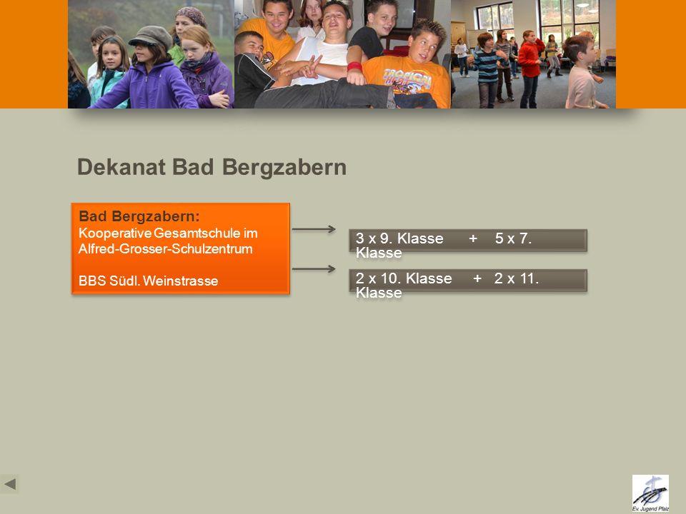 Dekanat Neustadt Neustadt: BBS Kollwitz-Gymnasium Michael-Ende-Grundschule Haardt Kurfürst-Ruprecht- Gymnasium Realschule plus Edenkoben: Gymnasium Edenkoben Paul-Gillet Realschule Edenkoben 1 x SV- Tagung 6 x 8.