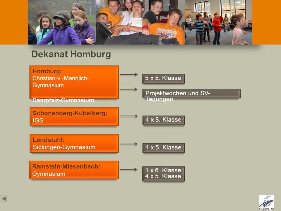 Dekanat Kaiserslautern Kaiserslautern: Burggymnasium Heinrich-Heine-Gymnasium Hohenstaufen-Gymnasium Ganztagsschule Fritz-Walter- Schule BBS I 4 x 5.