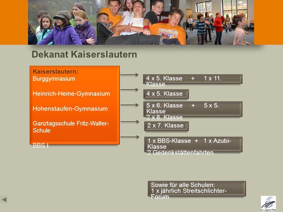 Dekanat Kusel Kusel: Gymnasium Kusel 1 x 11. Klasse 1 x 13. Klasse 3 x Gedenkstättenfahrten