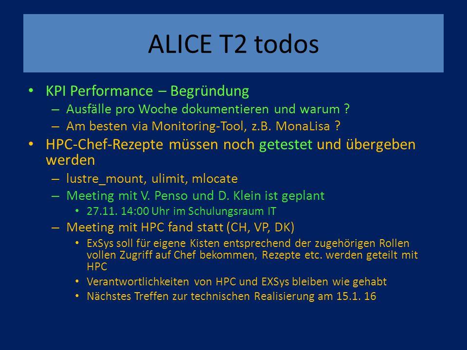 ALICE T2 todos KPI Performance – Begründung – Ausfälle pro Woche dokumentieren und warum .