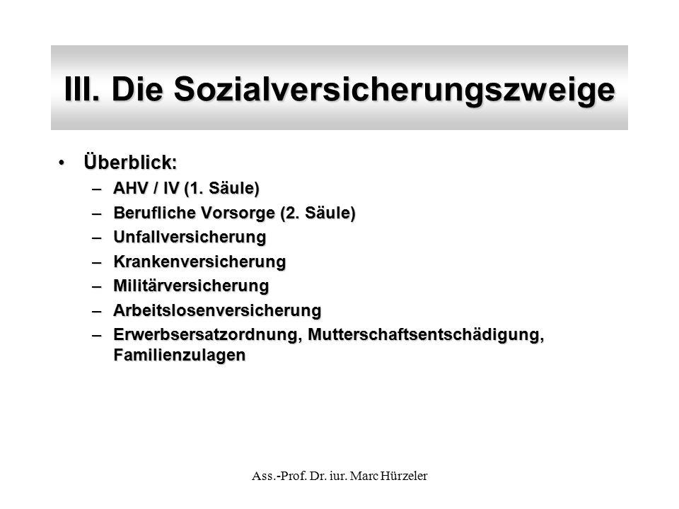III. Die Sozialversicherungszweige Überblick:Überblick: –AHV / IV (1.
