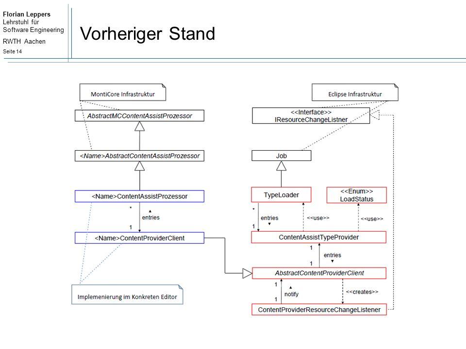 Florian Leppers Lehrstuhl für Software Engineering RWTH Aachen Seite 14 Vorheriger Stand