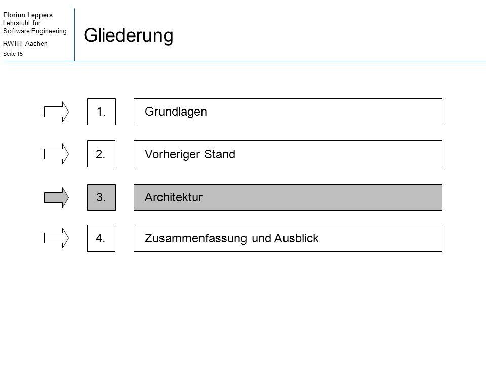 Florian Leppers Lehrstuhl für Software Engineering RWTH Aachen Seite 15 Gliederung 2.