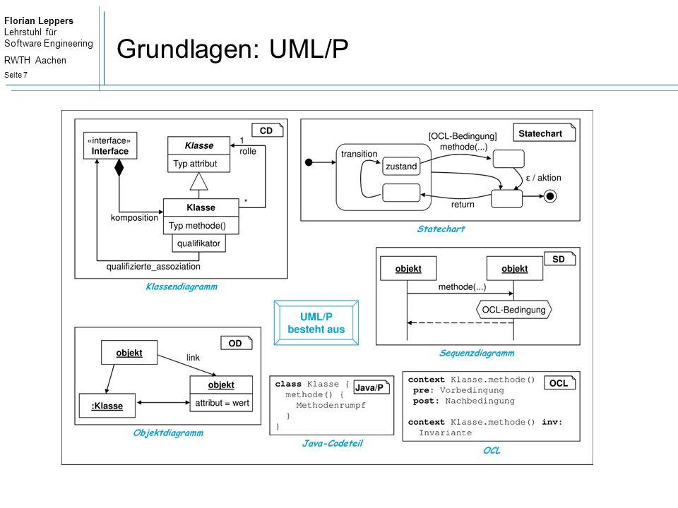 Florian Leppers Lehrstuhl für Software Engineering RWTH Aachen Seite 7 Grundlagen: UML/P