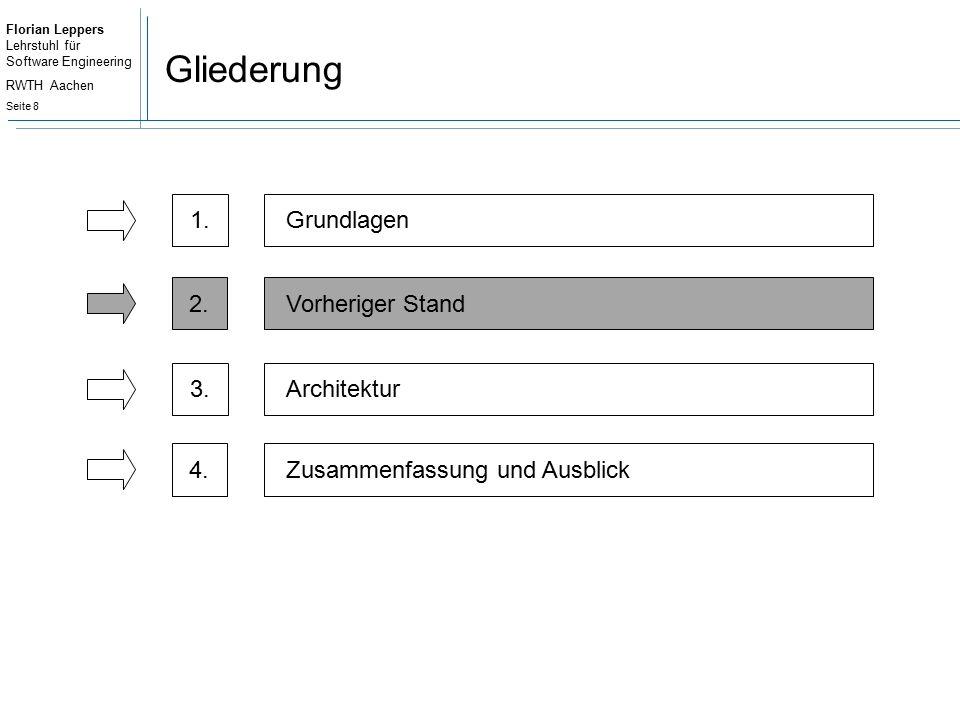 Florian Leppers Lehrstuhl für Software Engineering RWTH Aachen Seite 19 Architektur  CDKeywordSearch: Enthält Funktionen zur textuellen Analyse  ProposalClients: Enthalten die Logik zum Generieren der Vorschläge und Templates Können sich für mehrere Kontexte registrieren Auf einen Kontext können auch mehrere ProposalClients registriert sein Für einen Kontext können Vorschläge und Templates generiert werden.