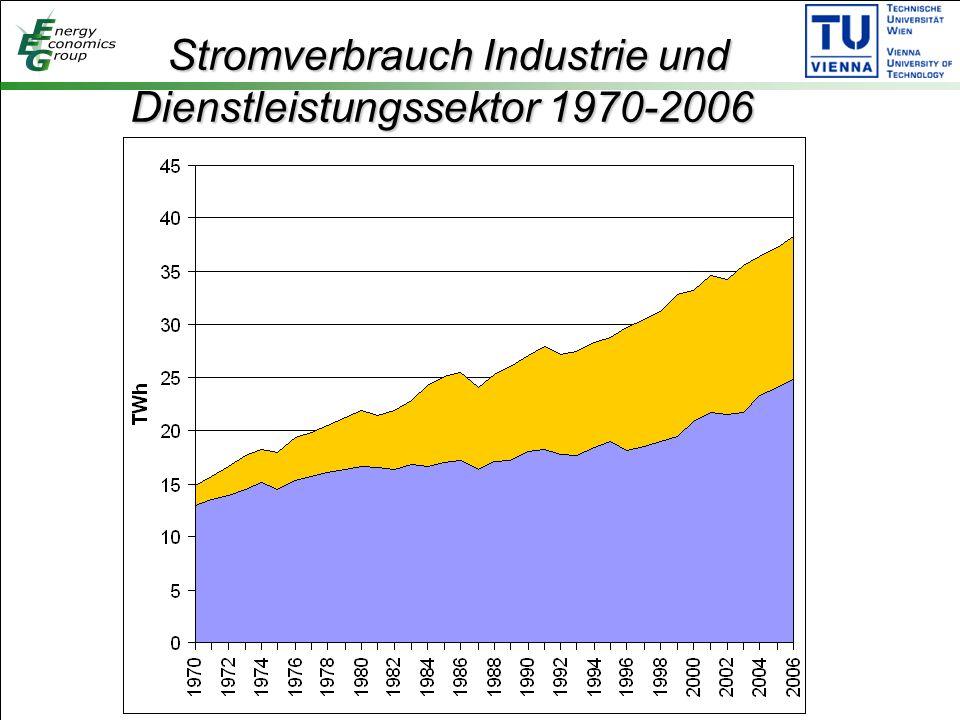 Stromverbrauch Industrie und Dienstleistungssektor 1970-2006 Stromverbrauch Industrie und Dienstleistungssektor 1970-2006