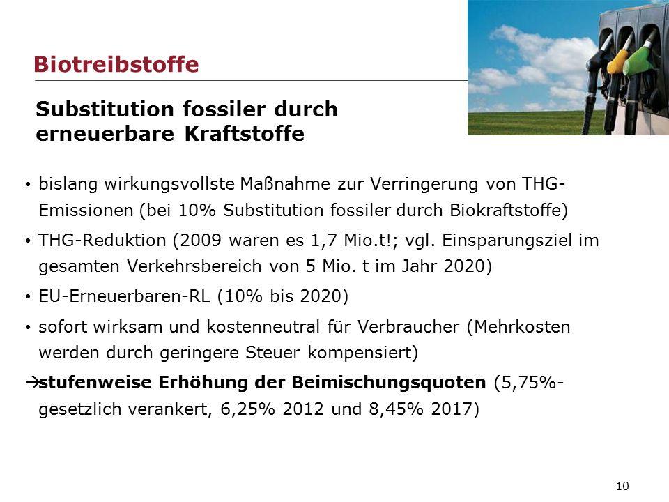 Biotreibstoffe bislang wirkungsvollste Maßnahme zur Verringerung von THG- Emissionen (bei 10% Substitution fossiler durch Biokraftstoffe) THG-Reduktion (2009 waren es 1,7 Mio.t!; vgl.