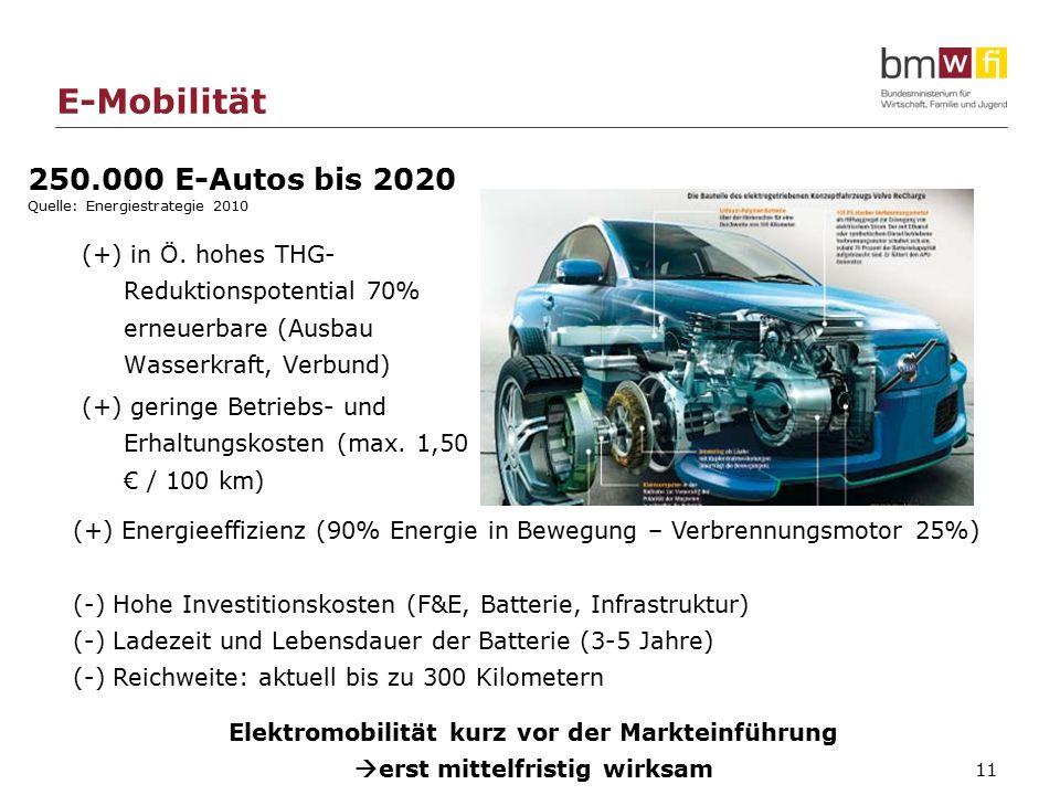 11 E-Mobilität (+) Energieeffizienz (90% Energie in Bewegung – Verbrennungsmotor 25%) (-) Hohe Investitionskosten (F&E, Batterie, Infrastruktur) (-) Ladezeit und Lebensdauer der Batterie (3-5 Jahre) (-) Reichweite: aktuell bis zu 300 Kilometern Elektromobilität kurz vor der Markteinführung  erst mittelfristig wirksam (+) in Ö.