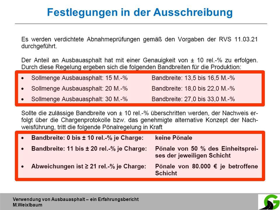 Verwendung von Ausbauasphalt – ein Erfahrungsbericht M.Weixlbaum Festlegungen in der Ausschreibung