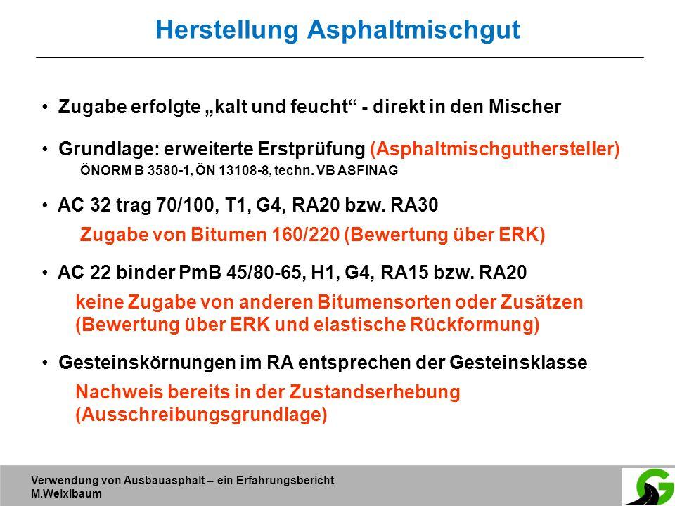 """Verwendung von Ausbauasphalt – ein Erfahrungsbericht M.Weixlbaum Herstellung Asphaltmischgut Zugabe erfolgte """"kalt und feucht"""" - direkt in den Mischer"""