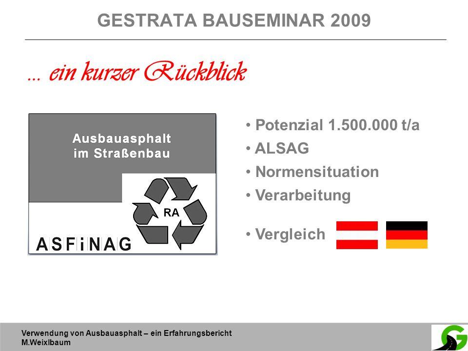 Verwendung von Ausbauasphalt – ein Erfahrungsbericht M.Weixlbaum … ein kurzer Rückblick Potenzial 1.500.000 t/a ALSAG Normensituation Verarbeitung Ver