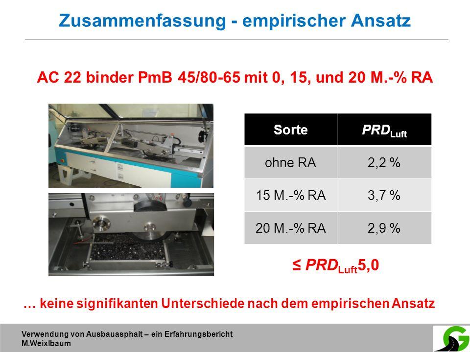 Verwendung von Ausbauasphalt – ein Erfahrungsbericht M.Weixlbaum Zusammenfassung - empirischer Ansatz SortePRD Luft ohne RA2,2 % 15 M.-% RA3,7 % 20 M.