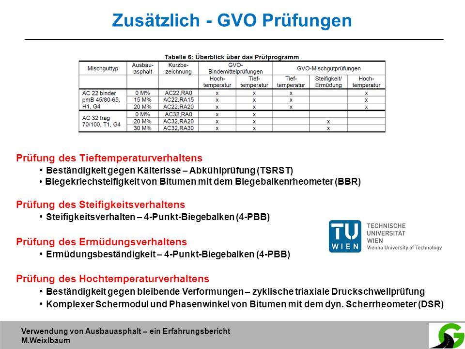 Verwendung von Ausbauasphalt – ein Erfahrungsbericht M.Weixlbaum Zusätzlich - GVO Prüfungen Prüfung des Tieftemperaturverhaltens Beständigkeit gegen K