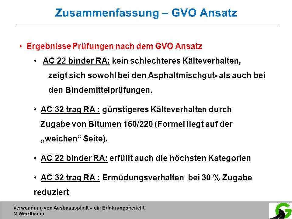 Verwendung von Ausbauasphalt – ein Erfahrungsbericht M.Weixlbaum Ergebnisse Prüfungen nach dem GVO Ansatz AC 22 binder RA: kein schlechteres Kälteverhalten, zeigt sich sowohl bei den Asphaltmischgut- als auch bei den Bindemittelprüfungen.