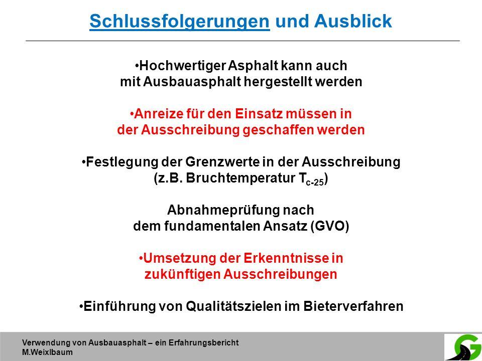 Verwendung von Ausbauasphalt – ein Erfahrungsbericht M.Weixlbaum Schlussfolgerungen und Ausblick Hochwertiger Asphalt kann auch mit Ausbauasphalt herg