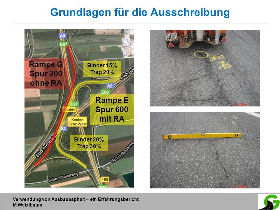Verwendung von Ausbauasphalt – ein Erfahrungsbericht M.Weixlbaum Grundlagen für die Ausschreibung Rampe E Spur 600 mit RA Rampe G Spur 200 ohne RA Bin